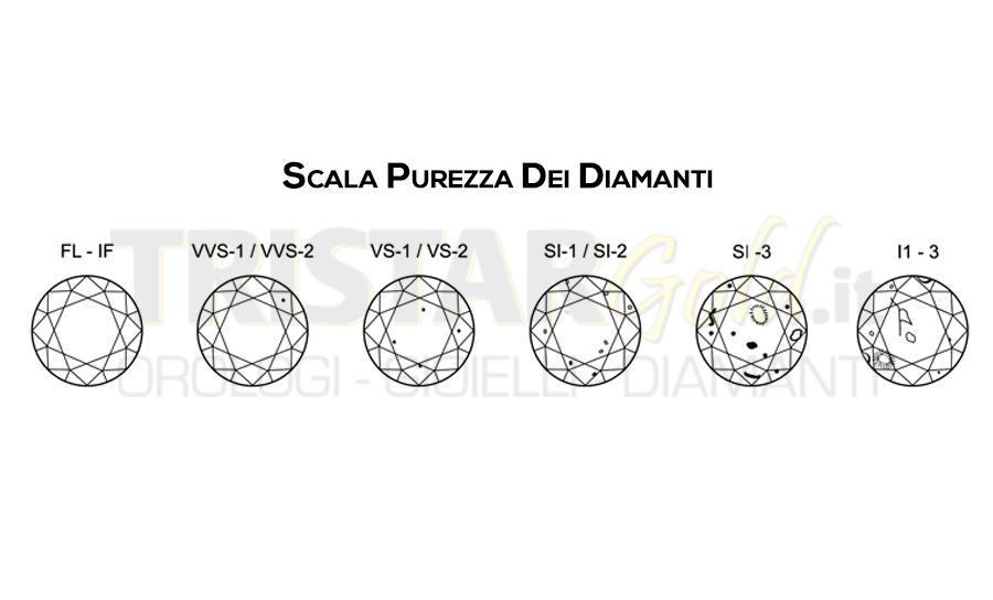 scala-purezza-dei-diamanti