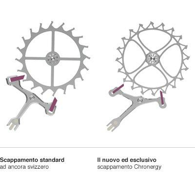 new-chronergy-escapement-it15751423147283uY